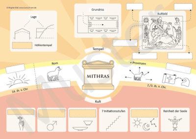 Mithras: Posterbild mit Lückentext