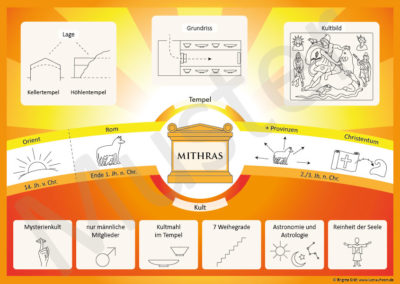 Mithras: Poster