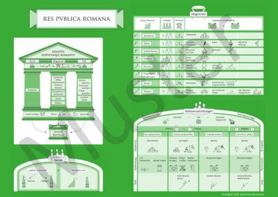 Res publica Romana: Poster